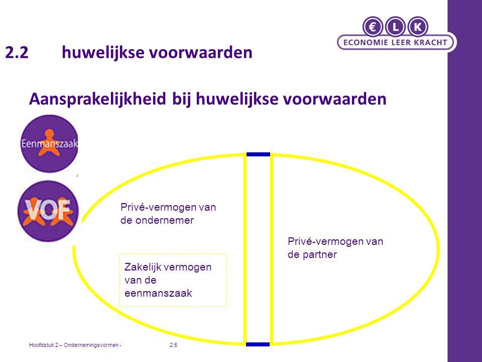Hoofdstuk 2 – Ondernemingsvormen -2.5 2.2 huwelijkse voorwaarden Aansprakelijkheid bij huwelijkse voorwaarden Zakelijk vermogen van de eenmanszaak Privé-vermogen van de ondernemer Privé-vermogen van de partner