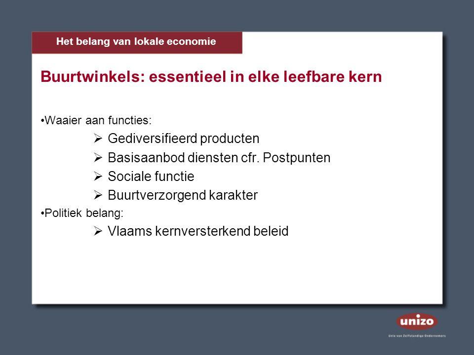 Buurtwinkels: essentieel in elke leefbare kern Waaier aan functies:  Gediversifieerd producten  Basisaanbod diensten cfr.