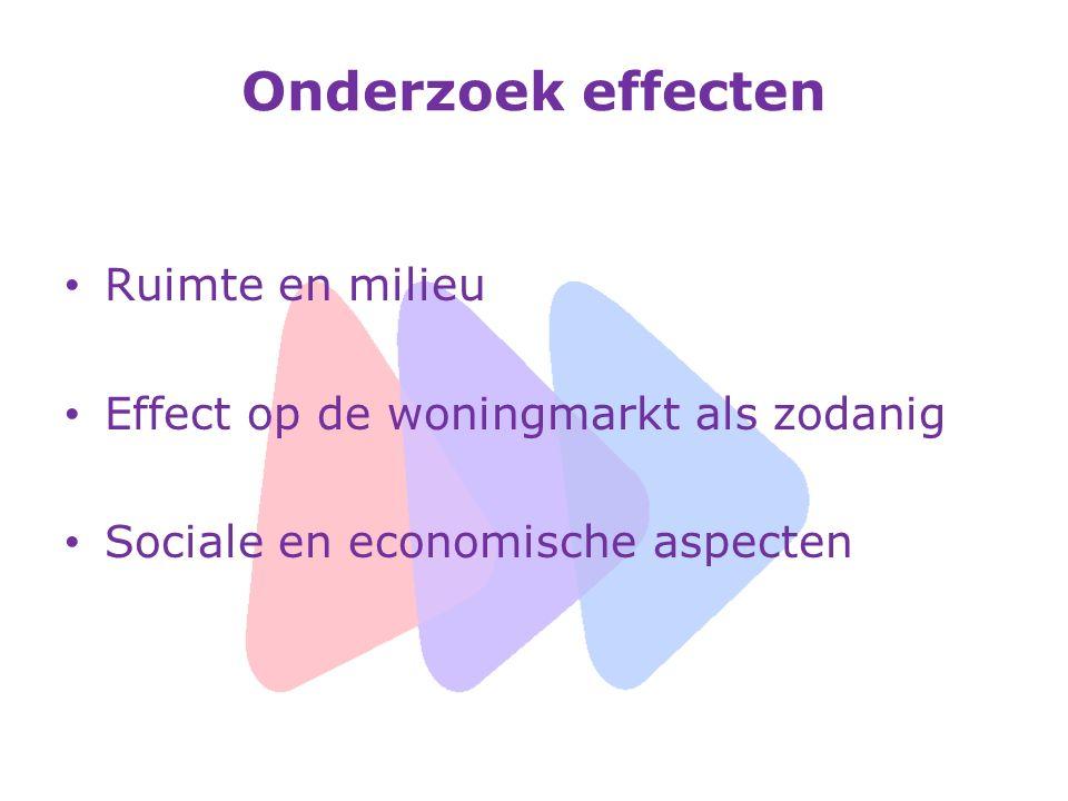 Onderzoek effecten Ruimte en milieu Effect op de woningmarkt als zodanig Sociale en economische aspecten
