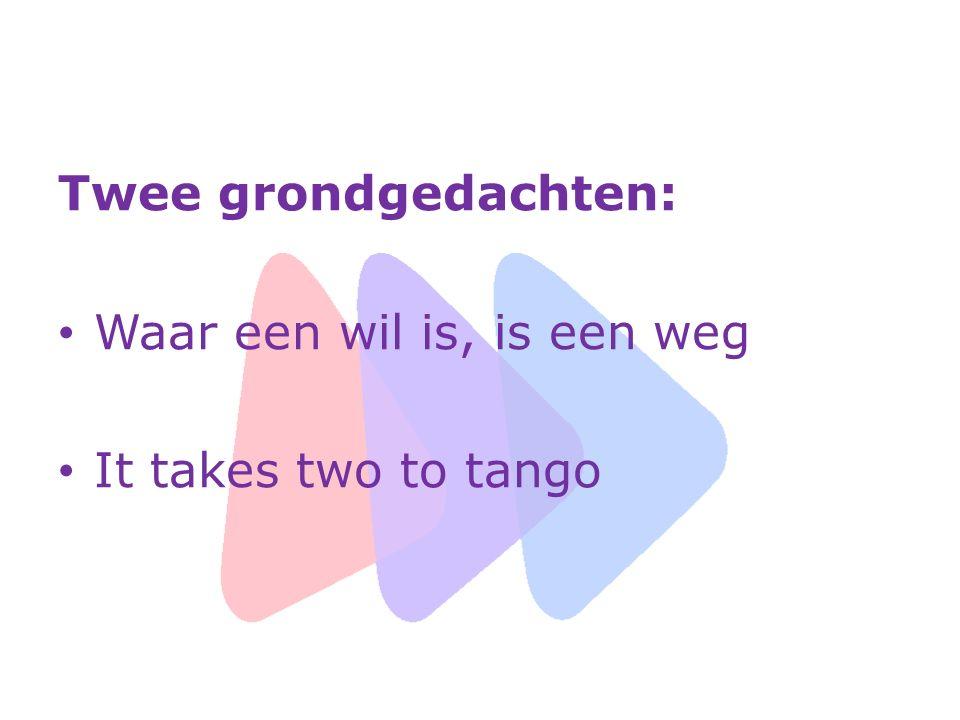 Twee grondgedachten: Waar een wil is, is een weg It takes two to tango