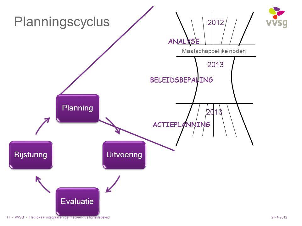 VVSG - 11 - ANALYSE ACTIEPLANNING BELEIDSBEPALING Planning Uitvoering EvaluatieBijsturing Maatschappelijke noden 2012 2013 Planningscyclus 27-4-2012Het lokaal integraal en geïntegreerd veiligheidsbeleid