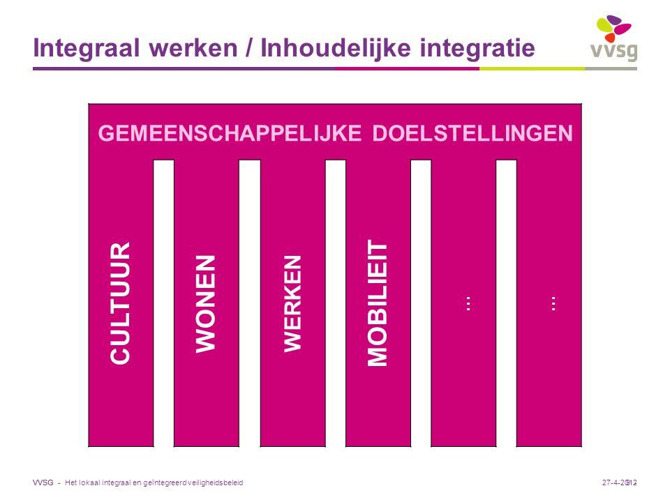 VVSG - Integraal werken / Inhoudelijke integratie 9 - GEMEENSCHAPPELIJKE DOELSTELLINGEN CULTUUR WONEN WERKEN MOBILIEIT … … 27-4-2012Het lokaal integraal en geïntegreerd veiligheidsbeleid