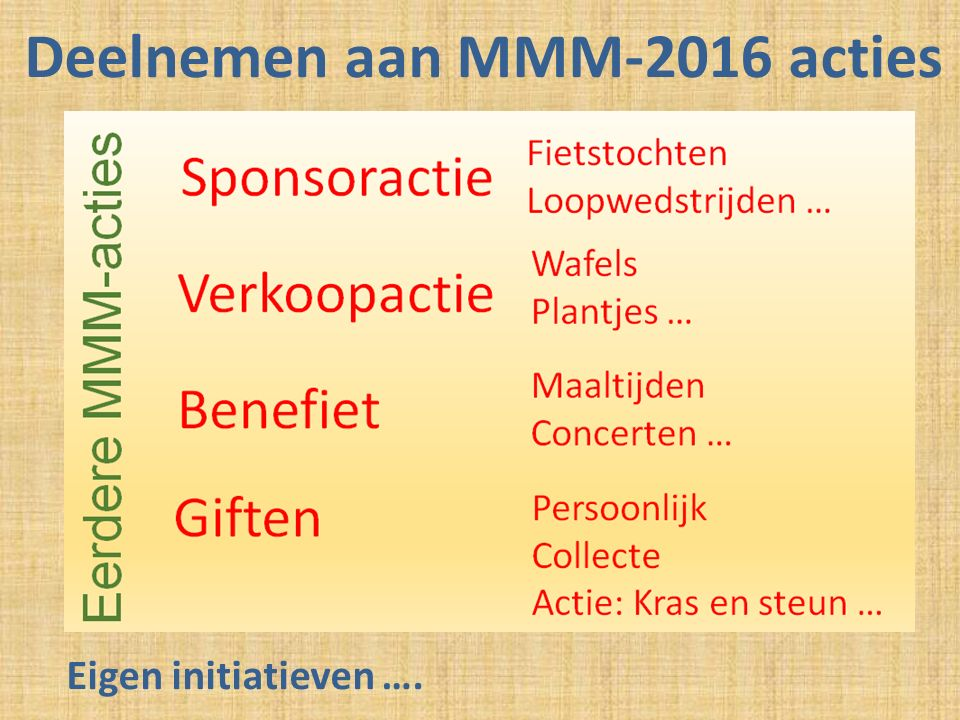 Deelnemen aan MMM-2016 acties Eigen initiatieven ….