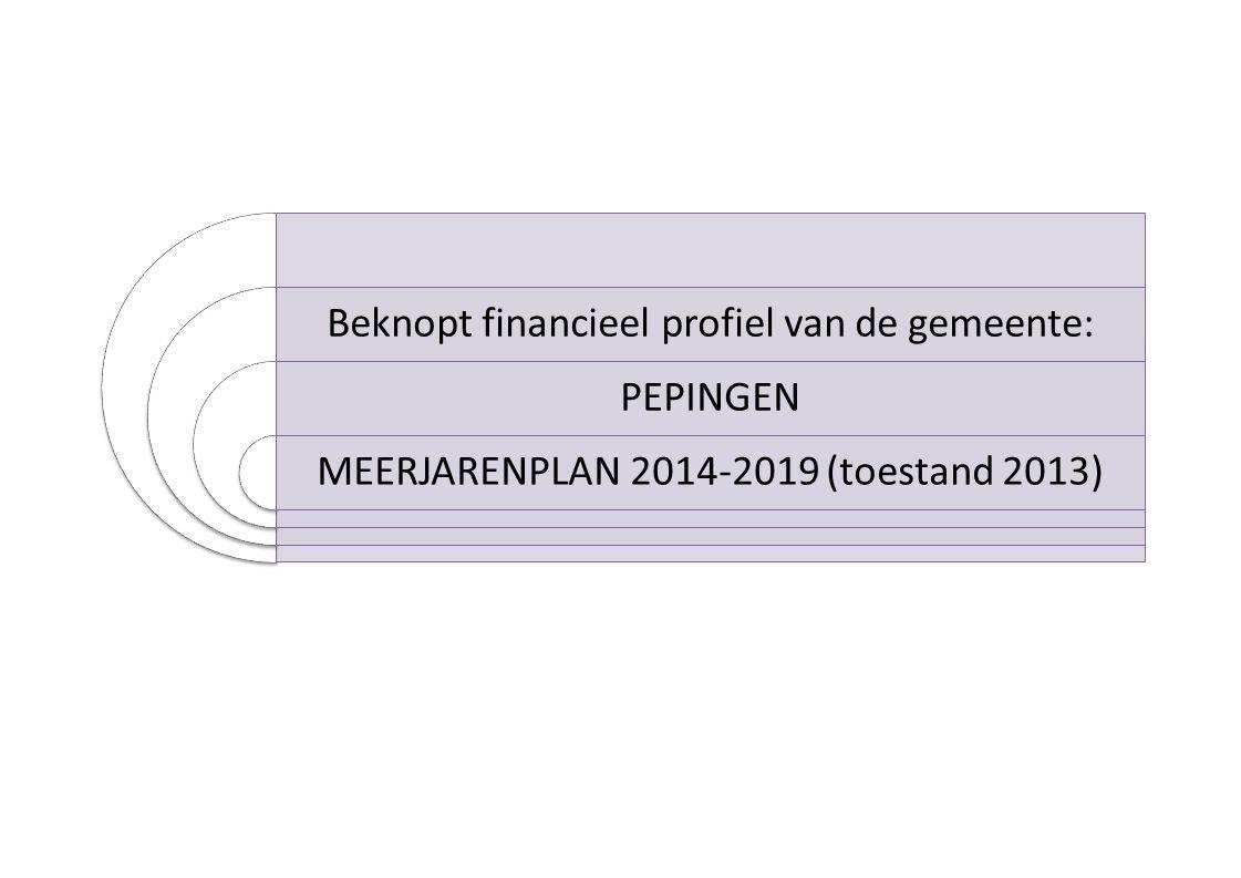 Beknopt financieel profiel van de gemeente: PEPINGEN MEERJARENPLAN 2014-2019 (toestand 2013)