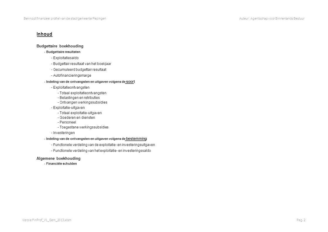 Beknopt financieel profiel van de stad/gemeente PepingenAuteur: Agentschap voor Binnenlands Bestuur Inhoud Budgettaire boekhouding - Budgettaire resultaten - Exploitatiesaldo - Budgettair resultaat van het boekjaar - Gecumuleerd budgettair resultaat - Autofinancieringsmarge - Indeling van de ontvangsten en uitgaven volgens de soort - Exploitatieontvangsten - Totaal exploitatieontvangsten - Belastingen en retributies - Ontvangen werkingssubsidies - Exploitatie-uitgaven - Totaal exploitatie-uitgaven - Goederen en diensten - Personeel - Toegestane werkingssubsidies - Investeringen - Indeling van de ontvangsten en uitgaven volgens de bestemming - Functionele verdeling van de exploitatie- en investeringsuitgaven - Functionele verdeling van het exploitatie- en investeringssaldo Algemene boekhouding - Financiële schulden Versie FinProf_V1_Gem_2013.xlsmPag.