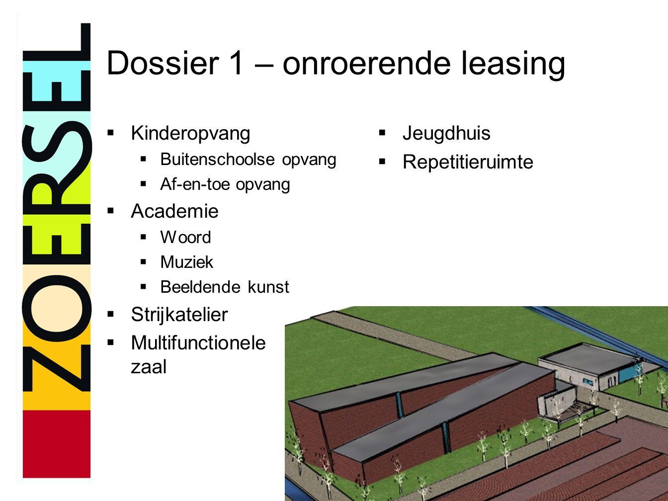 4 de dossier: politiecommissariaat Achterstraat Medelaar Gestelsebaan GSA