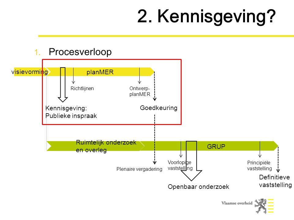 Ruimtelijk onderzoek en overleg 2. Kennisgeving.