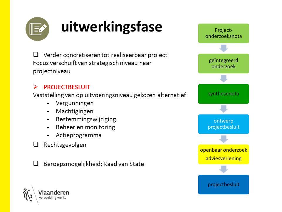 uitvoeringsfase Projectuitvoering en monitoring en evaluatie voorspelde effecten