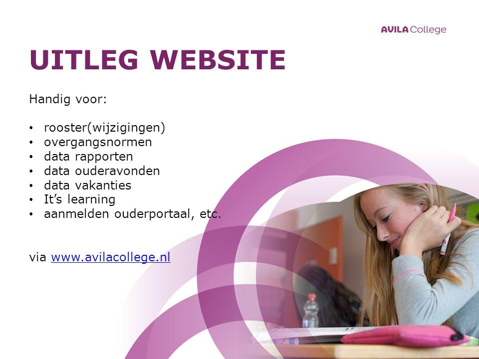 UITLEG WEBSITE Handig voor: rooster(wijzigingen) overgangsnormen data rapporten data ouderavonden data vakanties It's learning aanmelden ouderportaal, etc.