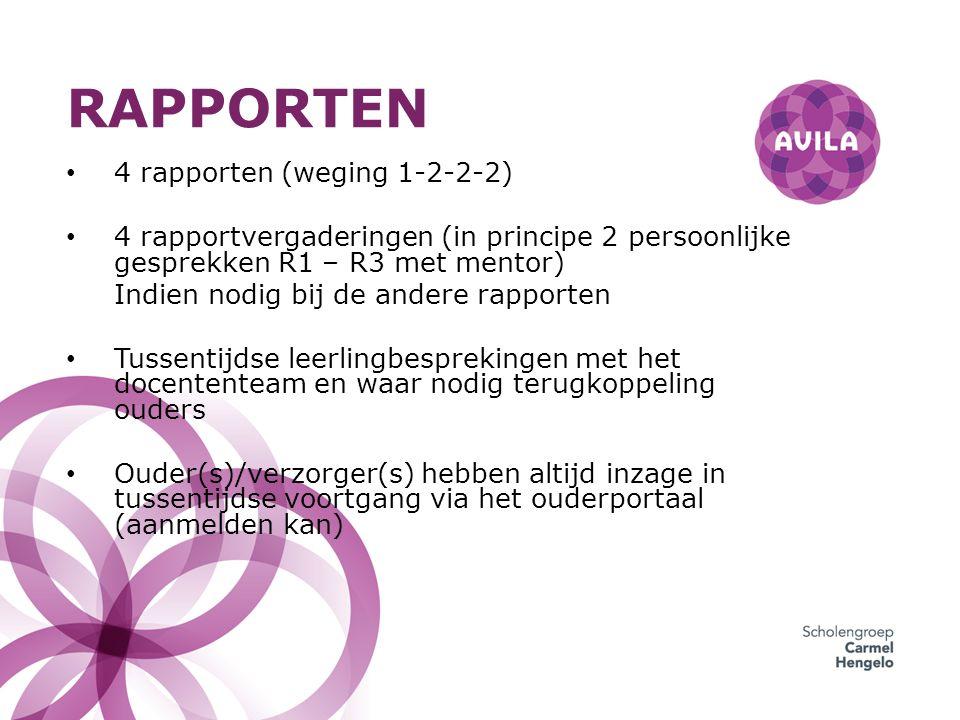 DYSLEXIE Docent Martijn Horstman: dyslexiecoach 1 uur per week begeleiding Muiswerk en/of ander programma Gesprekken met leerlingen Mogelijkheid van logopedie (wel op advies van dyslexiecoach) Voor vragen altijd mailen en/of bellen:m.horstman|@carmelhengelo.nl Vragen over extra tijd bij SO's en proefwerken, via dyslexiecoach M.horstman@carmelhengelo.nl