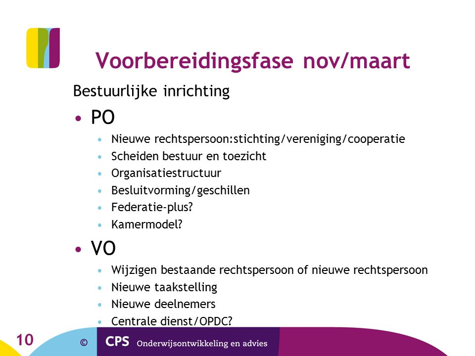 Voorbereidingsfase nov/maart Bestuurlijke inrichting PO Nieuwe rechtspersoon:stichting/vereniging/cooperatie Scheiden bestuur en toezicht Organisaties