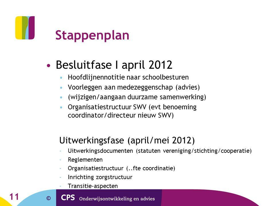 Stappenplan Besluitfase I april 2012 Hoofdlijnennotitie naar schoolbesturen Voorleggen aan medezeggenschap (advies) (wijzigen/aangaan duurzame samenwe