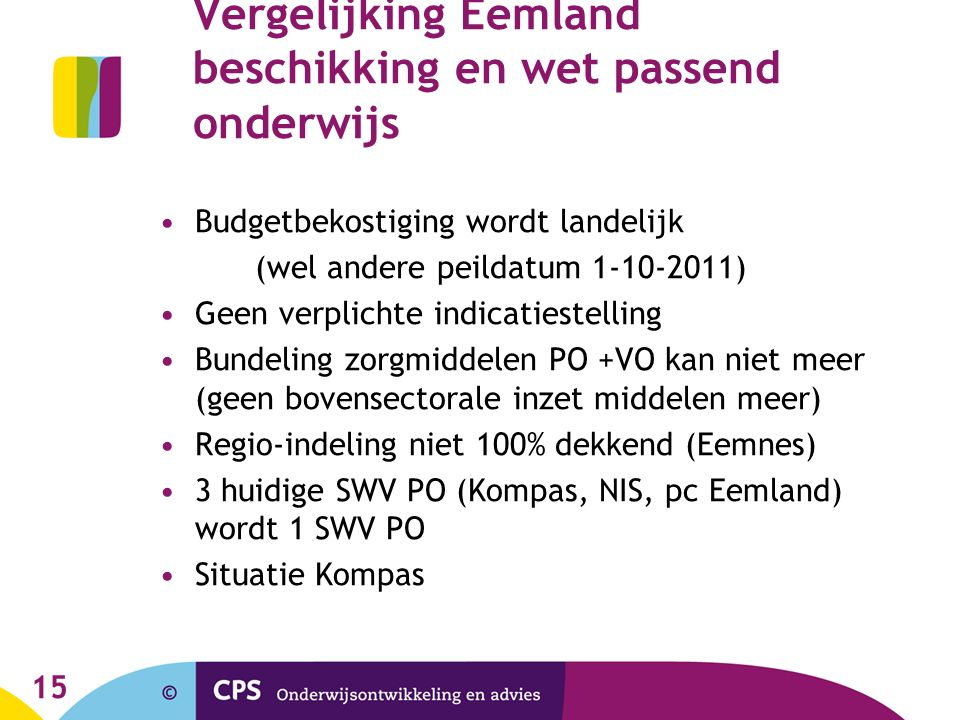 Vergelijking Eemland beschikking en wet passend onderwijs Budgetbekostiging wordt landelijk (wel andere peildatum 1-10-2011) Geen verplichte indicatiestelling Bundeling zorgmiddelen PO +VO kan niet meer (geen bovensectorale inzet middelen meer) Regio-indeling niet 100% dekkend (Eemnes) 3 huidige SWV PO (Kompas, NIS, pc Eemland) wordt 1 SWV PO Situatie Kompas 15