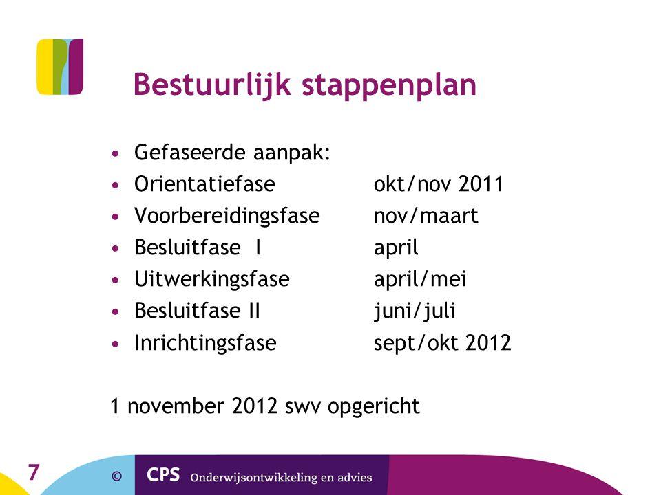 Bestuurlijk stappenplan Gefaseerde aanpak: Orientatiefase okt/nov 2011 Voorbereidingsfase nov/maart Besluitfase I april Uitwerkingsfase april/mei Besl