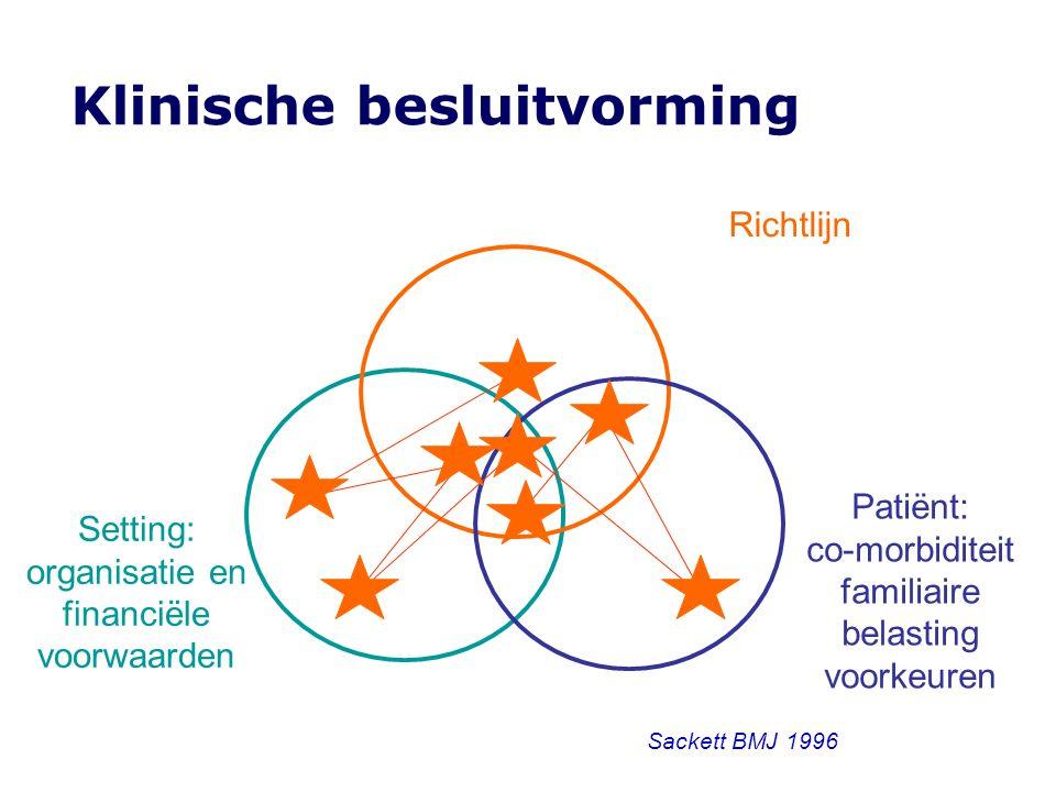 Klinische besluitvorming Richtlijn Patiënt: co-morbiditeit familiaire belasting voorkeuren Setting: organisatie en financiële voorwaarden Sackett BMJ