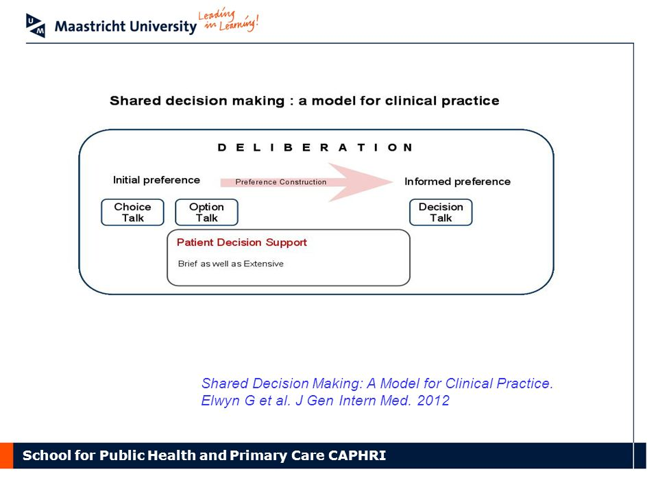 School for Public Health and Primary Care CAPHRI Shared Decision Making: A Model for Clinical Practice.