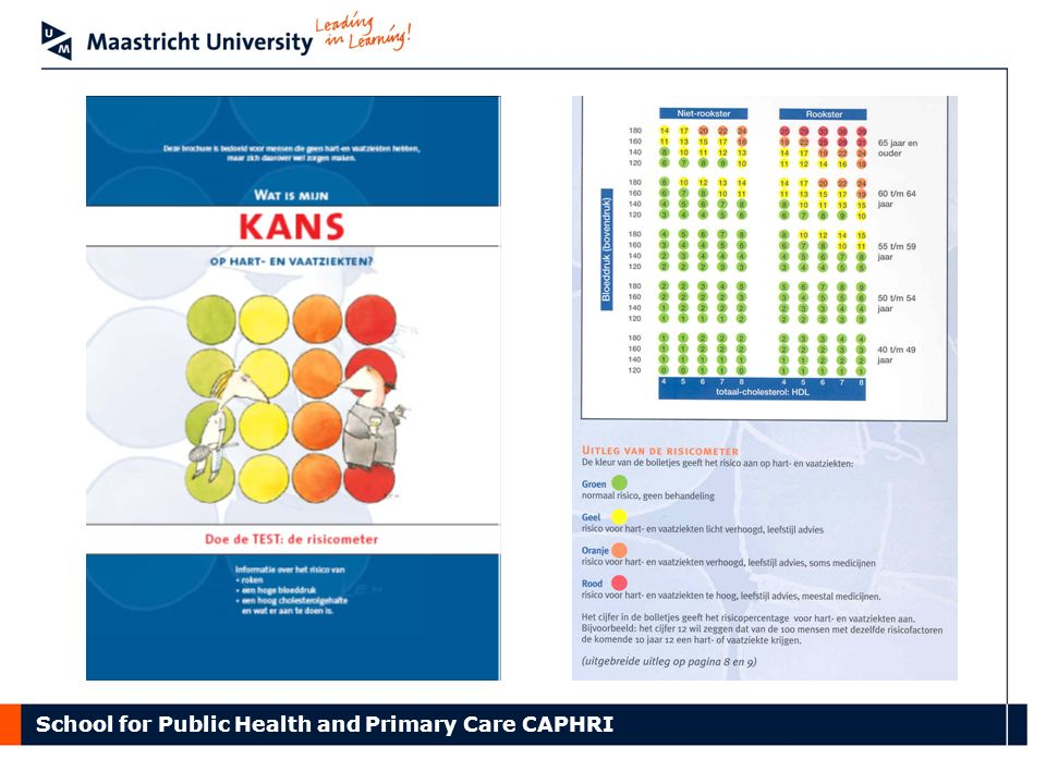 School for Public Health and Primary Care CAPHRI