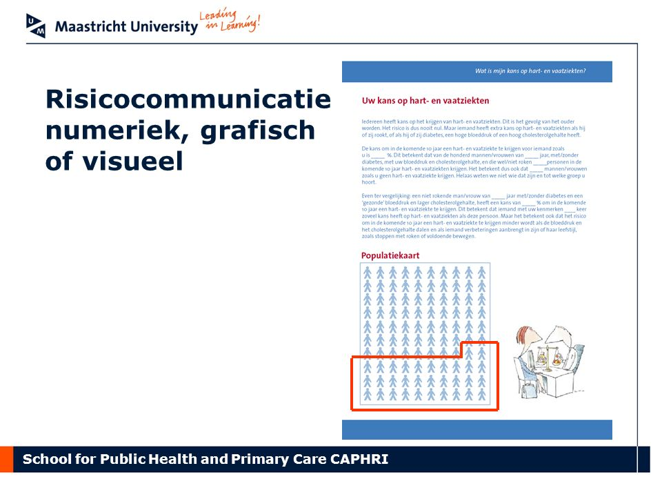 Risicocommunicatie numeriek, grafisch of visueel