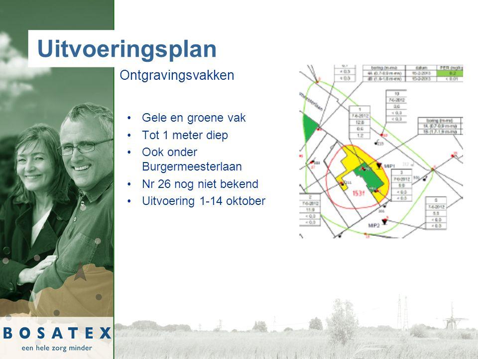 Uitvoeringsplan Ontgravingsvakken Gele en groene vak Tot 1 meter diep Ook onder Burgermeesterlaan Nr 26 nog niet bekend Uitvoering 1-14 oktober