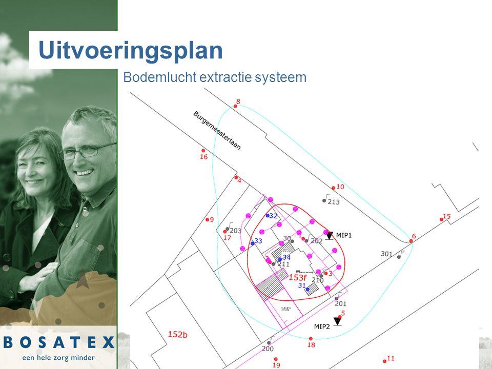 Uitvoeringsplan Bodemlucht extractie systeem