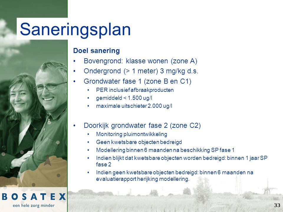 33 Saneringsplan Doel sanering Bovengrond: klasse wonen (zone A) Ondergrond (> 1 meter) 3 mg/kg d.s.