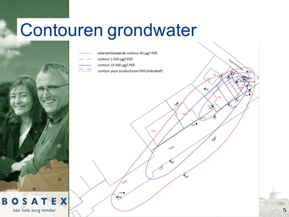 5 Contouren grondwater