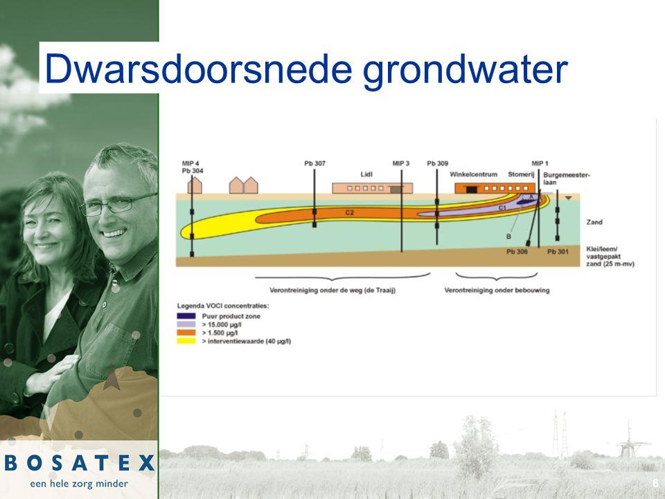 Uitvoeringsplan Circulatiesysteem Injectie Permanganaat aan noordzijde Onttrekking grondwater aan zuidzijde Doel: afbraak van PER in zone C1 Aanleg gelijktijdig met ISCO-systeem In gebruik van week 19 tot week 27 - 2016