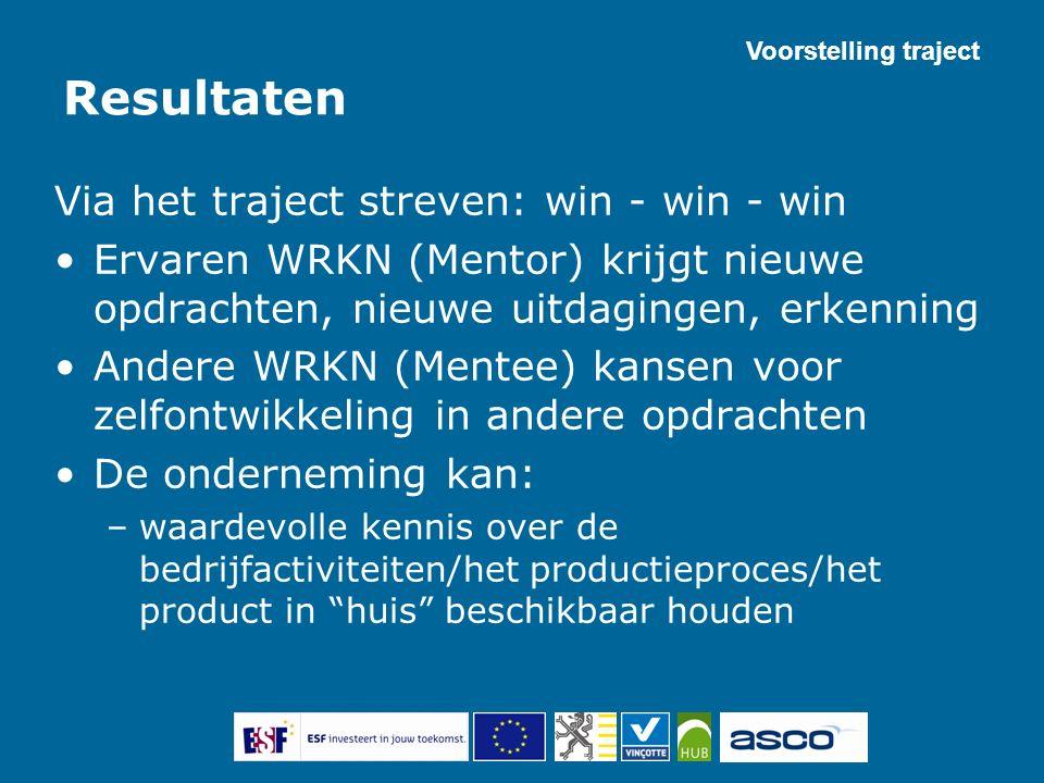 Resultaten Via het traject streven: win - win - win Ervaren WRKN (Mentor) krijgt nieuwe opdrachten, nieuwe uitdagingen, erkenning Andere WRKN (Mentee)