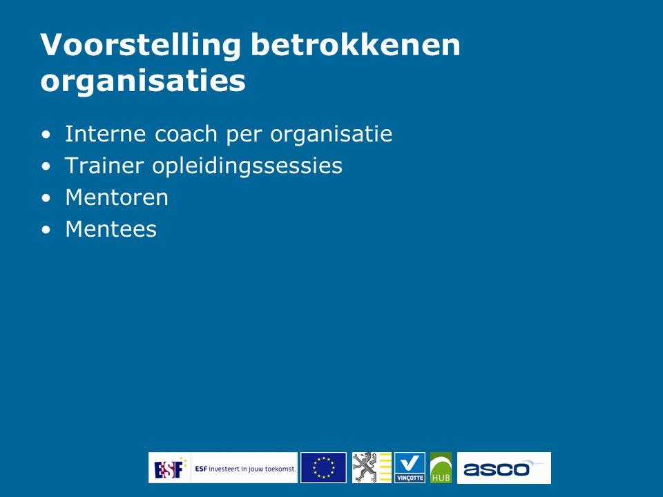 Voorstelling betrokkenen organisaties Interne coach per organisatie Trainer opleidingssessies Mentoren Mentees