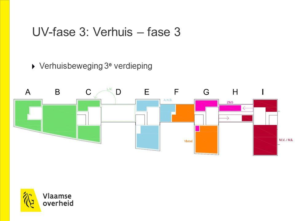 UV-fase 3: Verhuis – fase 3 Verhuisbeweging 3 e verdieping