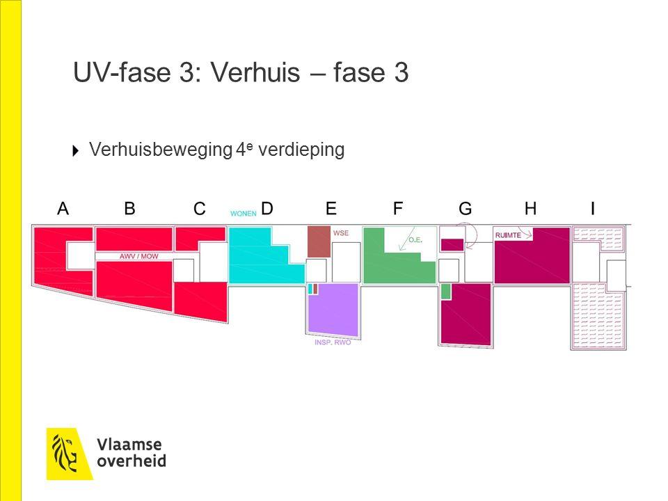 UV-fase 3: Verhuis – fase 3 Verhuisbeweging 4 e verdieping
