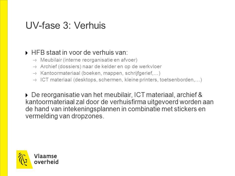UV-fase 3: Verhuis HFB staat in voor de verhuis van: Meubilair (interne reorganisatie en afvoer) Archief (dossiers) naar de kelder en op de werkvloer Kantoormateriaal (boeken, mappen, schrijfgerief,…) ICT materiaal (desktops, schermen, kleine printers, toetsenborden,…) De reorganisatie van het meubilair, ICT materiaal, archief & kantoormateriaal zal door de verhuisfirma uitgevoerd worden aan de hand van intekeningsplannen in combinatie met stickers en vermelding van dropzones.