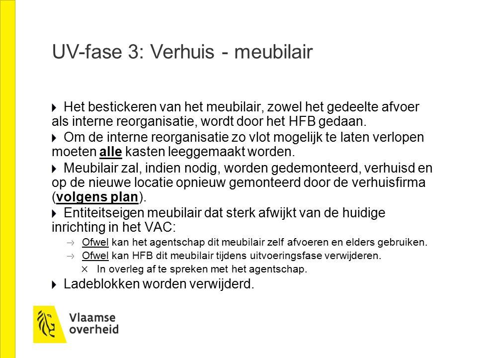 UV-fase 3: Verhuis - meubilair Het bestickeren van het meubilair, zowel het gedeelte afvoer als interne reorganisatie, wordt door het HFB gedaan.