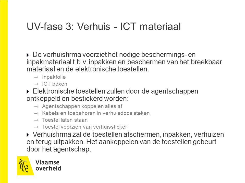 UV-fase 3: Verhuis - ICT materiaal De verhuisfirma voorziet het nodige beschermings- en inpakmateriaal t.b.v.