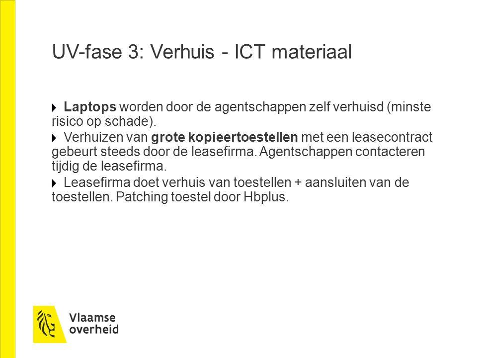 UV-fase 3: Verhuis - ICT materiaal Laptops worden door de agentschappen zelf verhuisd (minste risico op schade).
