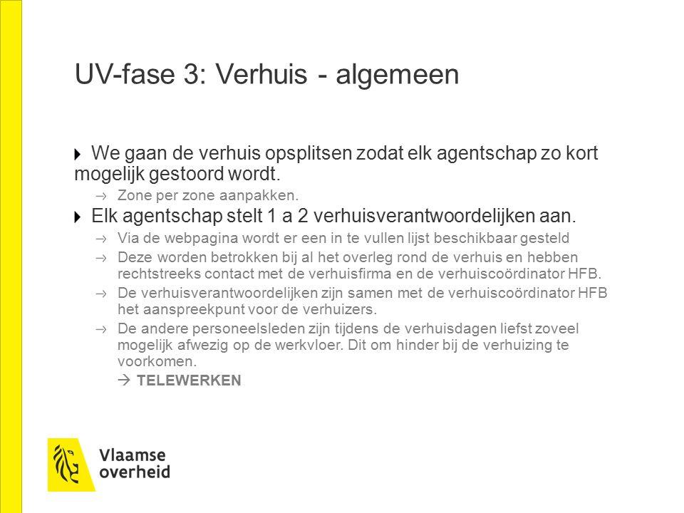 UV-fase 3: Verhuis - algemeen We gaan de verhuis opsplitsen zodat elk agentschap zo kort mogelijk gestoord wordt.