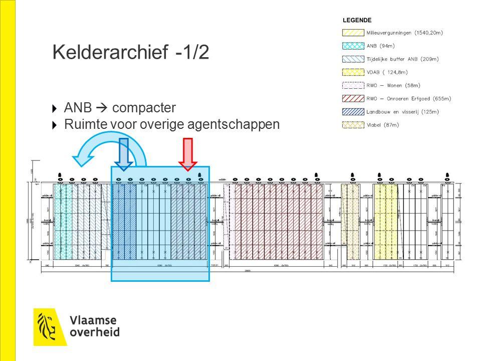 Kelderarchief -1/2 ANB  compacter Ruimte voor overige agentschappen