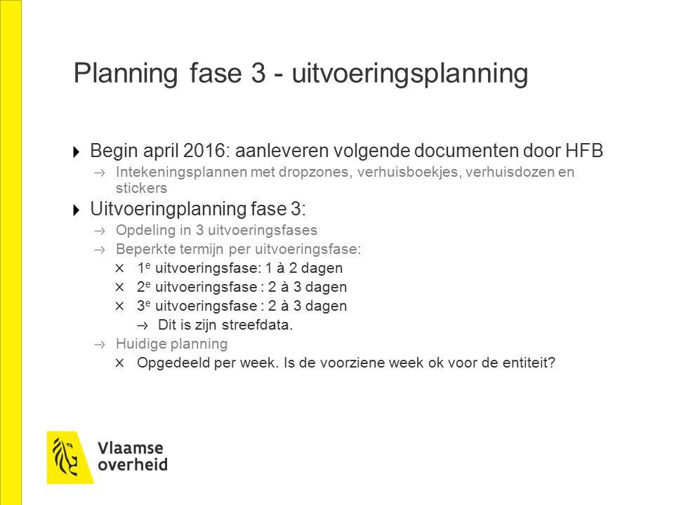 Planning fase 3 - uitvoeringsplanning Begin april 2016: aanleveren volgende documenten door HFB Intekeningsplannen met dropzones, verhuisboekjes, verhuisdozen en stickers Uitvoeringplanning fase 3: Opdeling in 3 uitvoeringsfases Beperkte termijn per uitvoeringsfase: 1 e uitvoeringsfase: 1 à 2 dagen 2 e uitvoeringsfase : 2 à 3 dagen 3 e uitvoeringsfase : 2 à 3 dagen Dit is zijn streefdata.