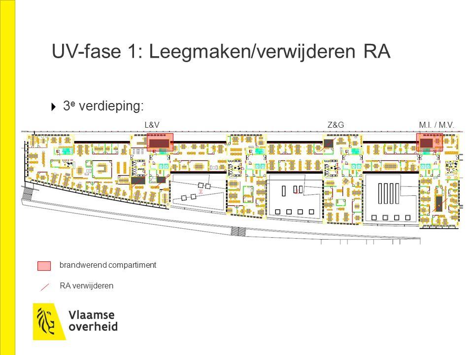 UV-fase 1: Leegmaken/verwijderen RA 3 e verdieping: brandwerend compartiment RA verwijderen L&VZ&GM.I.