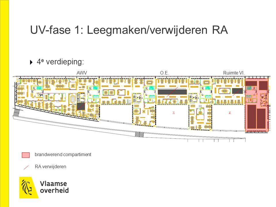 UV-fase 1: Leegmaken/verwijderen RA 4 e verdieping: brandwerend compartiment RA verwijderen AWVO.E.Ruimte Vl.