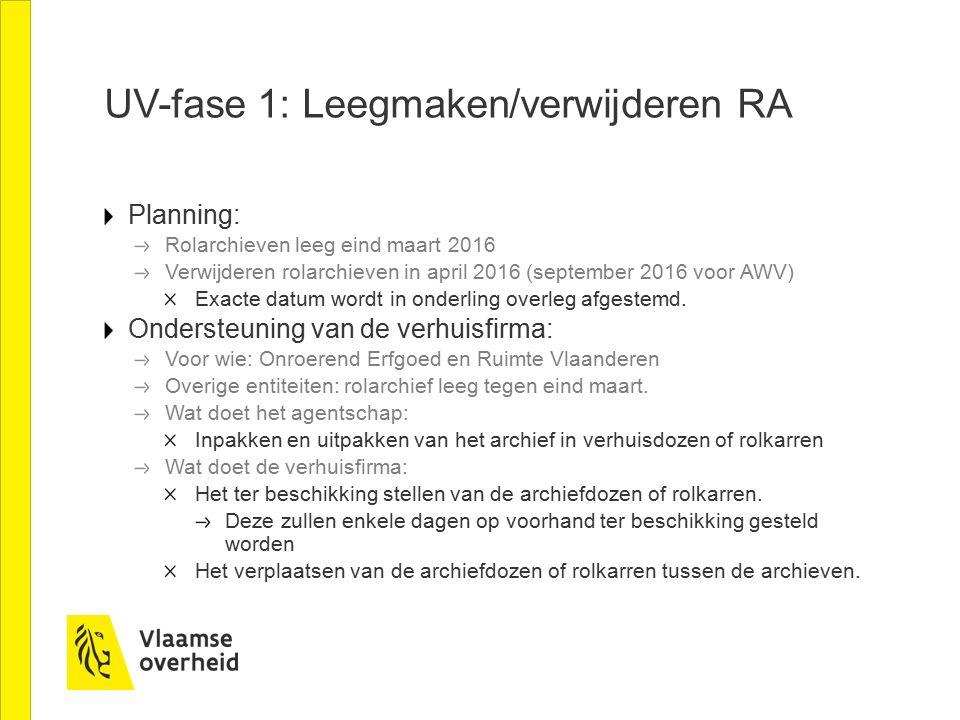 UV-fase 1: Leegmaken/verwijderen RA Planning: Rolarchieven leeg eind maart 2016 Verwijderen rolarchieven in april 2016 (september 2016 voor AWV) Exacte datum wordt in onderling overleg afgestemd.