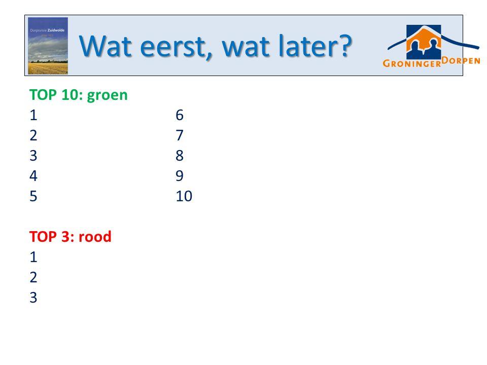 Wat eerst, wat later? TOP 10: groen 16 27 38 49 510 TOP 3: rood 1 2 3