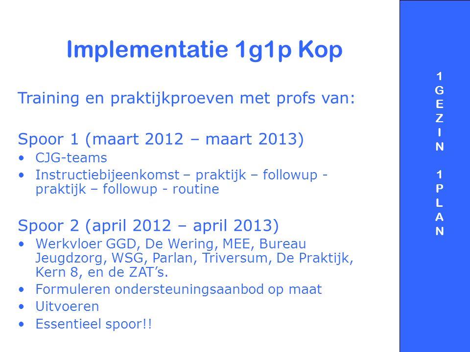 Implementatie 1g1p Kop Training en praktijkproeven met profs van: Spoor 1 (maart 2012 – maart 2013) CJG-teams Instructiebijeenkomst – praktijk – followup - praktijk – followup - routine Spoor 2 (april 2012 – april 2013) Werkvloer GGD, De Wering, MEE, Bureau Jeugdzorg, WSG, Parlan, Triversum, De Praktijk, Kern 8, en de ZAT's.