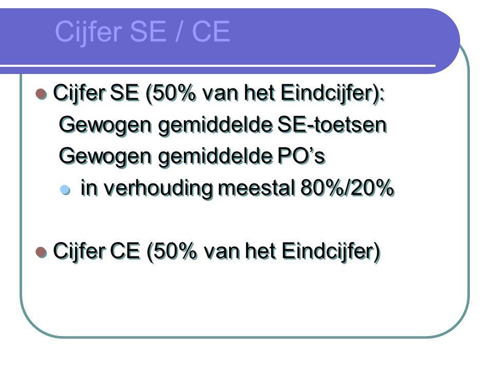 Cijfer SE / CE Cijfer SE (50% van het Eindcijfer): Gewogen gemiddelde SE-toetsen Gewogen gemiddelde PO's in verhouding meestal 80%/20% Cijfer CE (50% van het Eindcijfer) Cijfer SE (50% van het Eindcijfer): Gewogen gemiddelde SE-toetsen Gewogen gemiddelde PO's in verhouding meestal 80%/20% Cijfer CE (50% van het Eindcijfer)