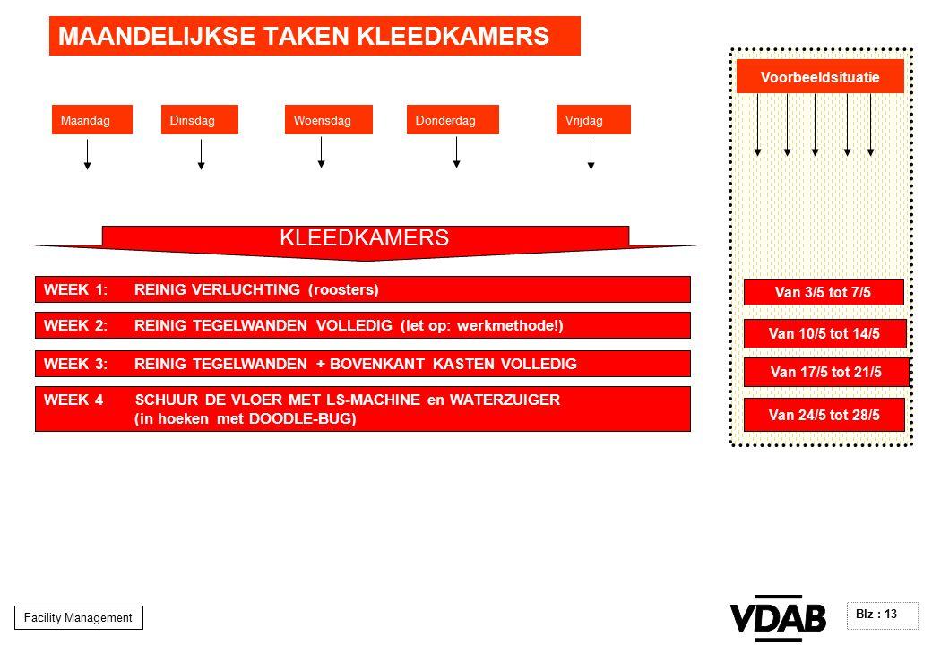 Facility Management Blz : 13 MAANDELIJKSE TAKEN KLEEDKAMERS MaandagDinsdagWoensdagDonderdagVrijdag KLEEDKAMERS WEEK 2:REINIG TEGELWANDEN VOLLEDIG (let op: werkmethode!) WEEK 1:REINIG VERLUCHTING (roosters) WEEK 4 SCHUUR DE VLOER MET LS-MACHINE en WATERZUIGER (in hoeken met DOODLE-BUG) WEEK 3:REINIG TEGELWANDEN + BOVENKANT KASTEN VOLLEDIG Van 3/5 tot 7/5 Van 10/5 tot 14/5 Van 17/5 tot 21/5 Van 24/5 tot 28/5 Voorbeeldsituatie