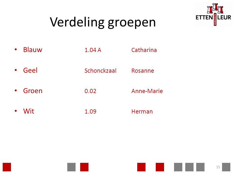 Verdeling groepen Blauw 1.04 ACatharina Geel SchonckzaalRosanne Groen 0.02Anne-Marie Wit 1.09Herman 15