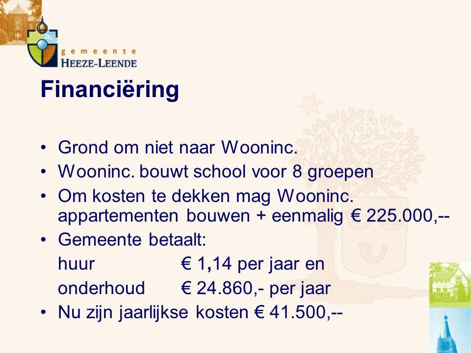 Financiëring Grond om niet naar Wooninc. Wooninc.