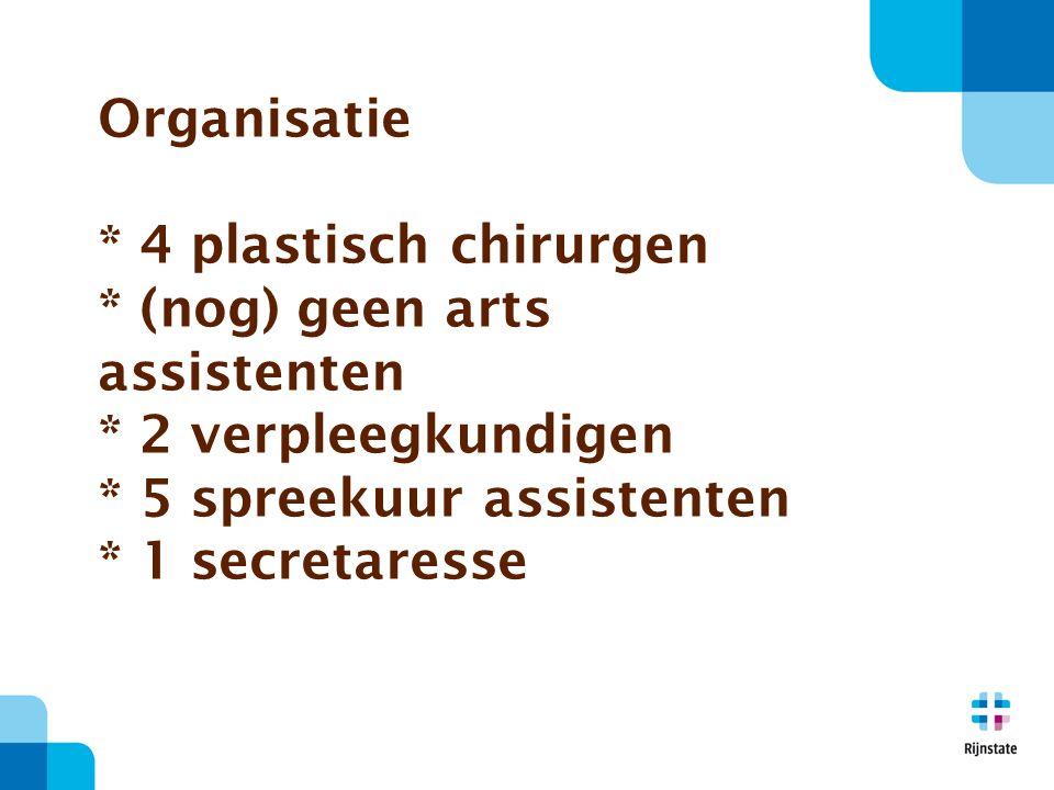 Polikliniek Dagelijks in Arnhem Noord Wekelijks in Zevenaar en poli zuid