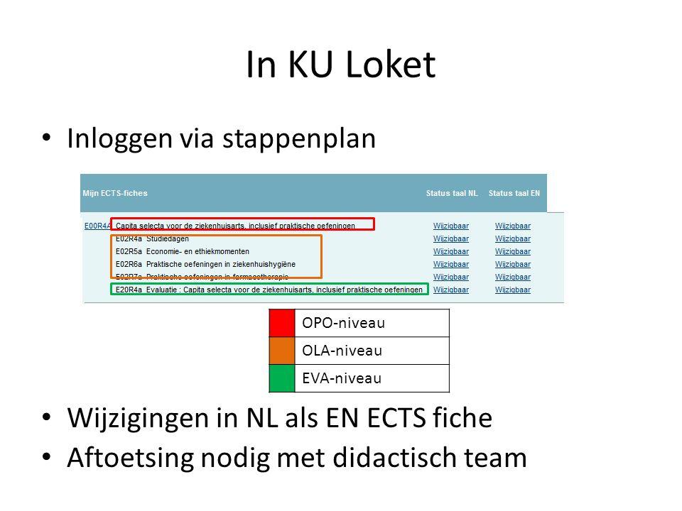 In KU Loket Inloggen via stappenplan Wijzigingen in NL als EN ECTS fiche Aftoetsing nodig met didactisch team OPO-niveau OLA-niveau EVA-niveau