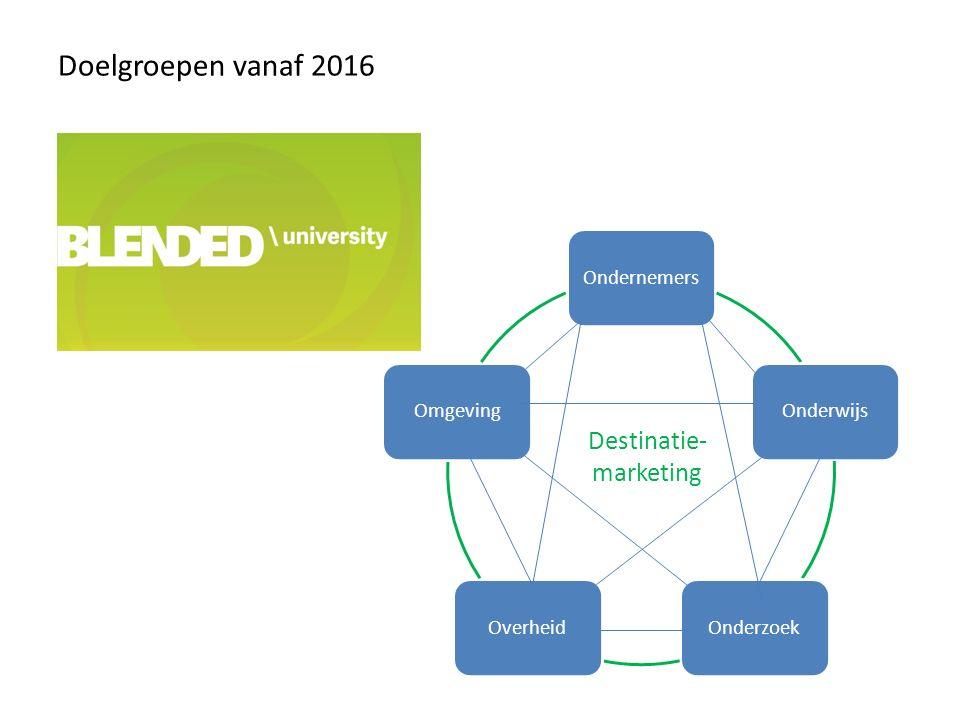 Doelgroepen vanaf 2016 OndernemersOnderwijsOnderzoekOverheidOmgeving Destinatie- marketing
